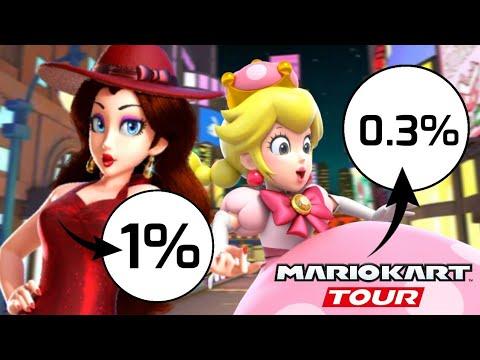 Unlocking Pauline And Peachette 0 3 Chance Mario