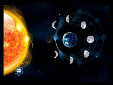 ปฏิสัมพันธ์ระหว่างโลกดวงอาทิตย์และดวงจันทร์