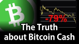 The Truth About Bitcoin Cash |  Dictatorial And Rushed Decisions By ABC Developers