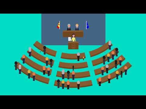Постапка за донесување закони во Собранието на Република Македонија