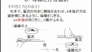 導線の上下に置いた方位磁針の動きの説明です。