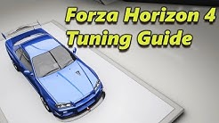 Forza Horizon 4 How To Tune - Basics Guide