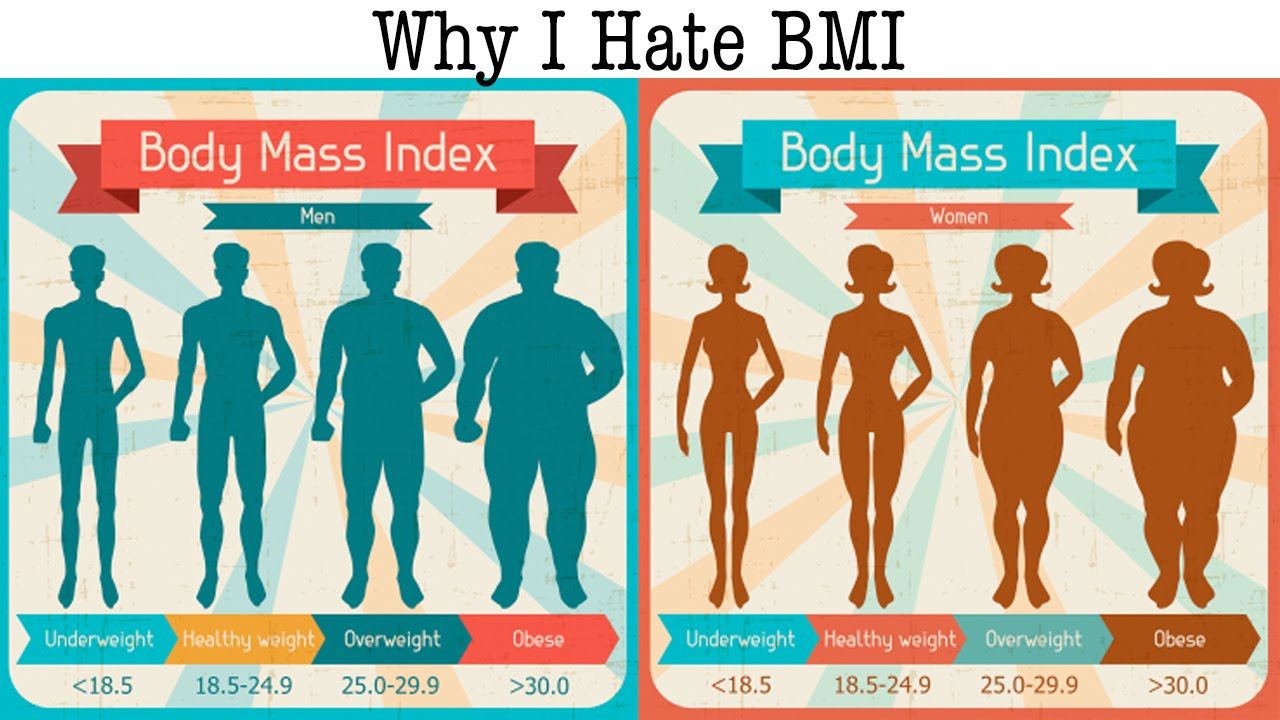 My thoughts on Body Mass Index (BMI) - YouTube
