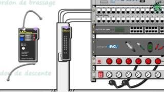 Test statique d'un raccordement réseau VDI