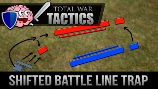 Total War: Tactics - Shifted Battle Line Trap (Gunpowder Ambush)