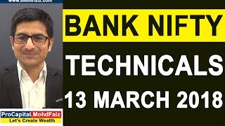 BANK NIFTY TECHNICALS 13 MARCH 2018