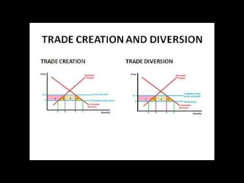 a2 trader é piramide