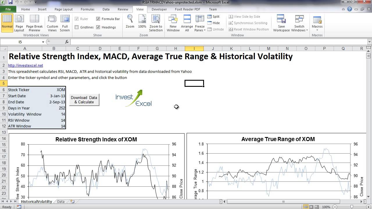 Stock Screener Yahoo Finance 2346479 - girlietalk info
