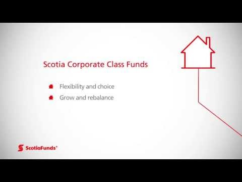 Scotia Corporate Class Funds