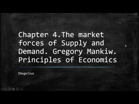 Chapter 4. The market forces of Supply and Demand.