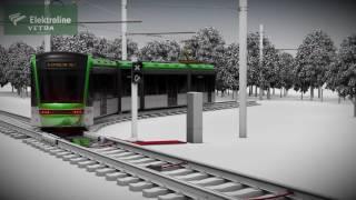 Elektroline Tram Automatic Switch System (EN)