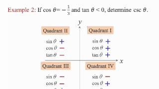 Precalculus with trigonometry Lecture 39: Evaluating trigonometry with constraint