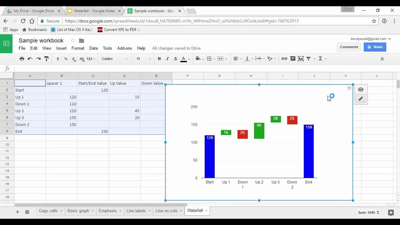 Waterfall graph - Effective Presentation Visuals using Google Sheets/Slides