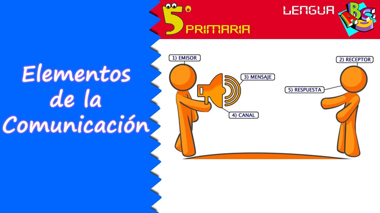 Elementos De La Comunicación Lengua 5º Primaria Tema 1 Youtube