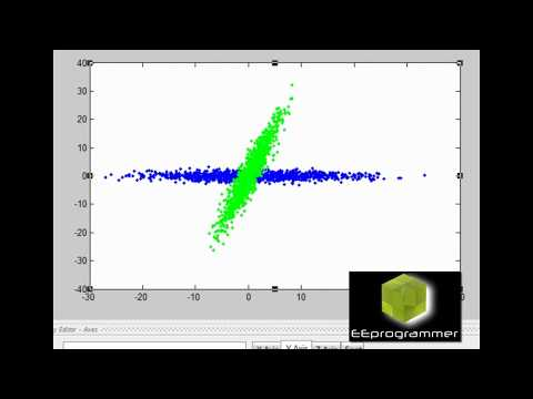 Principal component analysis in Rиз YouTube · Длительность: 12 мин55 с