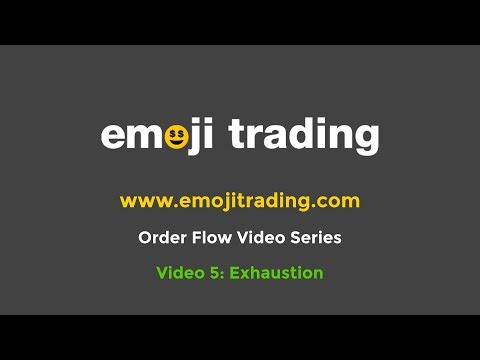 Emoji Trading Order Flow Video Series 5: Exhaustion.