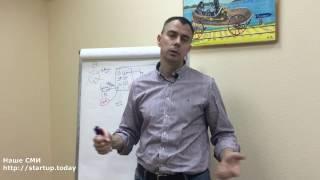 видео Программа лояльности WooCommerce для повышения продаж