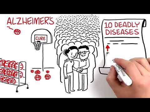 Alzheimers Dementia Clinical Trials Toolkit Whiteboard