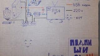 PS4, Playstation 4: Как записать игровое видео!(Ссылка на игровой канал: http://www.youtube.com/channel/UCazQBn5vdNtVOiHc6oVEUUw Ссылка на twitch.tv: http://www.twitch.tv/legaufa ..., 2013-12-04T13:05:50.000Z)