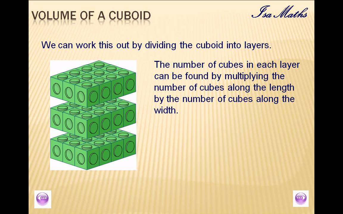 Surface Area And Volume Of Cuboidsavi