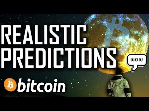 REALISTIC Bitcoin Price Predictions