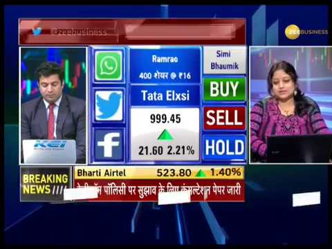 Stocks Social: Expert recommends to sell Reliance, hold Tata Elxsi, HDIL