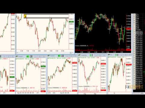 Proper Forex Breakout Trading with Sam Seiden