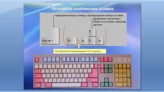 Урок  7  Информатика 5 класс. Основные комбинации клавиш