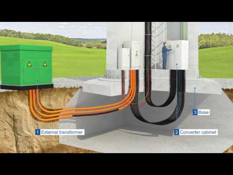 Renewable Energy Cabling Capabilites