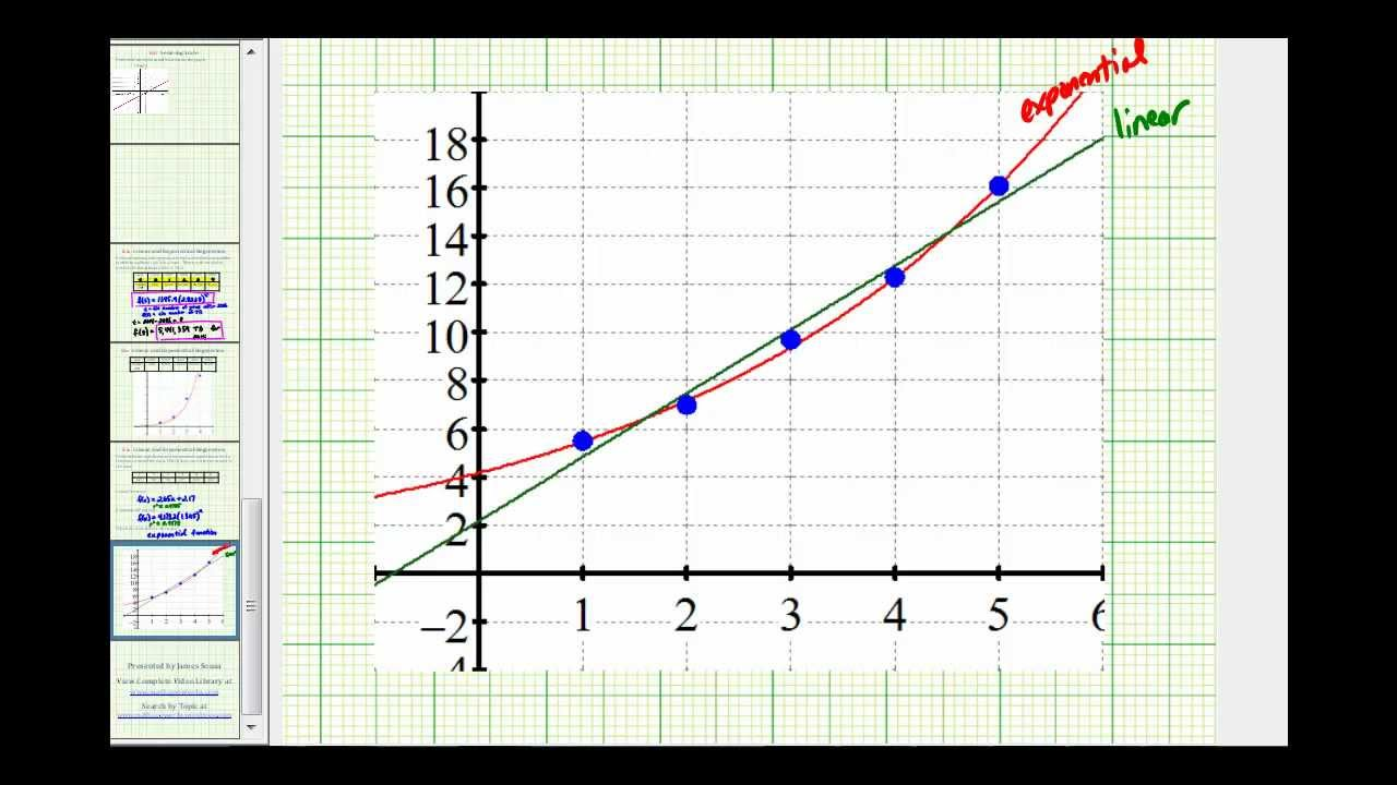 Ex Comparing Linear And Exponential Regression
