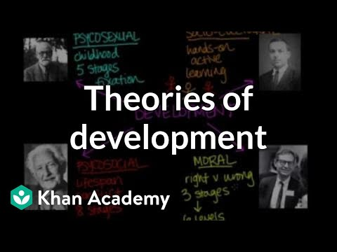 Overview of theories of development | Individuals and Society | MCAT | Khan Academy