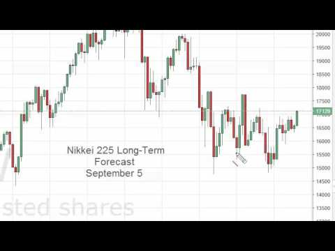 Nikkei Index forecast for the week of September 5 2016, Technical Analysis