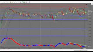 Trading the Euro Futures 6e Video - 222 pts profit today 8.10.11