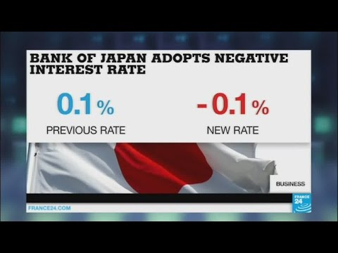 Bank of Japan surprises markets with negative interest rate policy