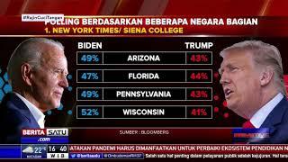 Polling Nasional Pilpres AS: Joe Biden Ungguli Donald Trump
