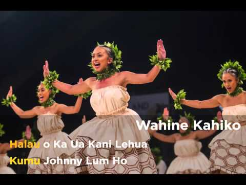 Merrie Monarch Festival 2016 Winners