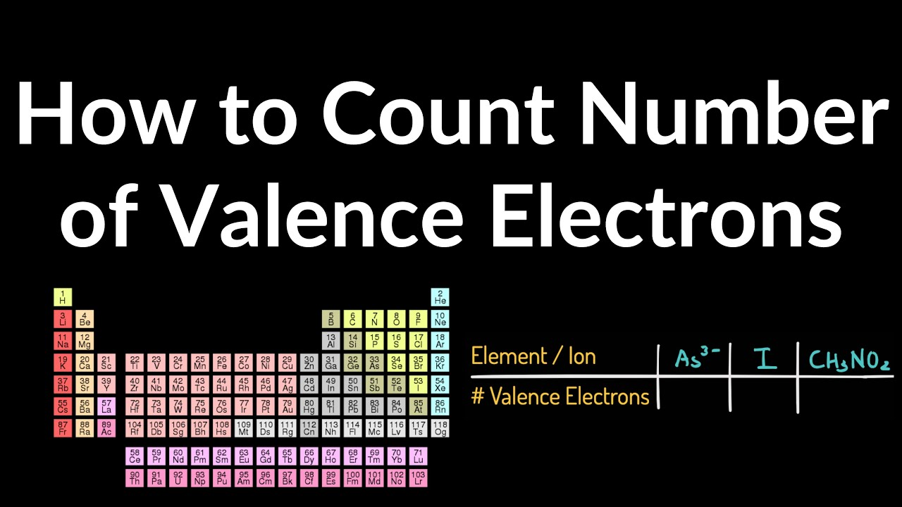 7.02 quiz valence electrons