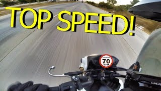 TOP SPEED RUN ON THE GROM!!