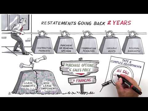 CG Commercial Finance GAAP/IFRS LEASE ACCOUNTING CONVERGENCE