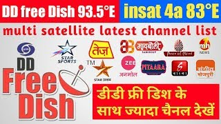 ABS 2 channel list   Dish setting   24 January 2019   Dish