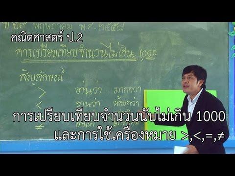 คณิตศาสตร์ ป.2 การเปรียบเทียบจำนวนนับไม่เกิน 1000 ครูปุณยกร แสงงาม