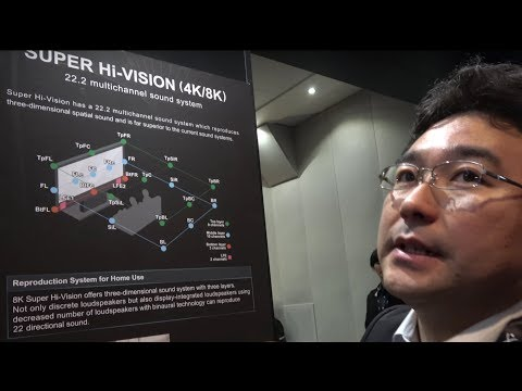 NHK Super Hi-Vision 8K with 22.2 surround multichannel sound system