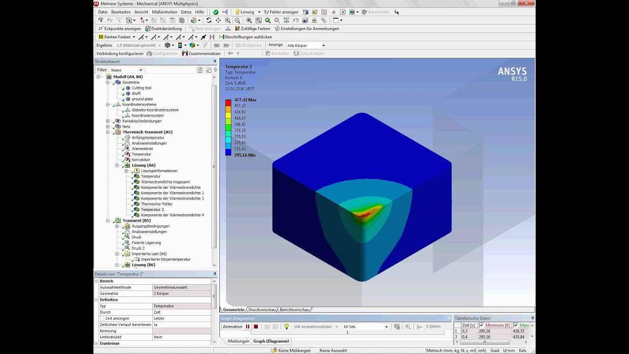 Ansys Workbench one way thermal structural coupling of a turning ...