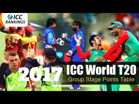 ICC Ranking T20 Top 10 Cricket Team 2017 || Top Ten T20 Cricket Team Ranking