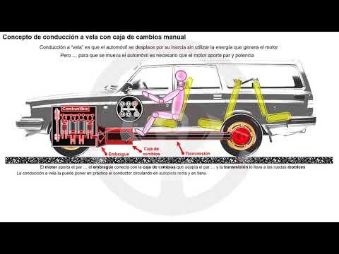 Conducción a vela con caja de cambios automática o automatizada (1/5)