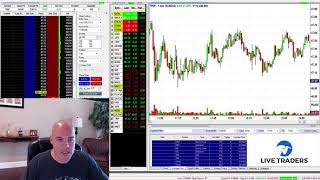 How To Make $500 in 7 minutes With SMALL RISK!
