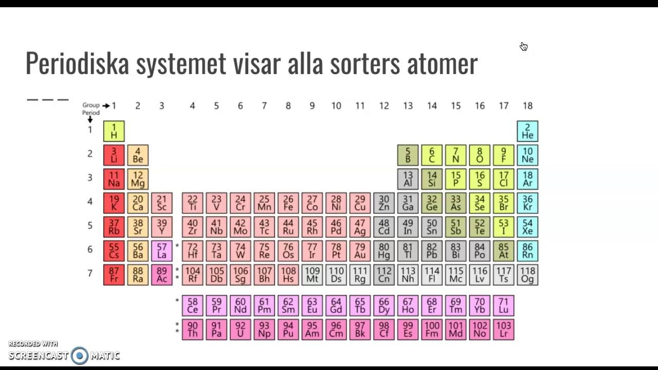 Materiens uppbyggnad. Del 1. Atom, molekyl, kemisk förening.