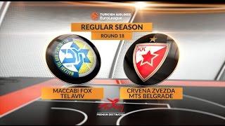Highlights: Maccabi FOX Tel Aviv-Crvena Zvezda mts Belgrade