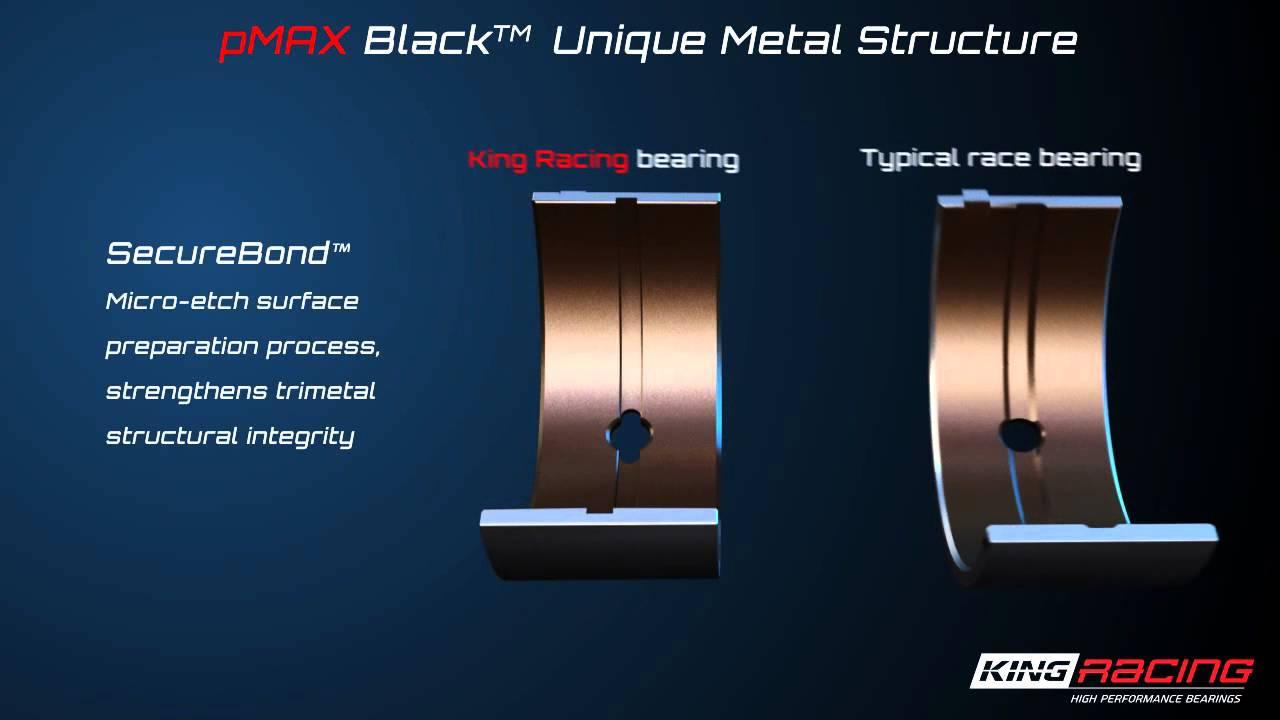 King Racing pMax-Black™ tri-metal structure | King Racing