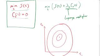 Constrained Optimization and Lagrange Multiplier Part 1